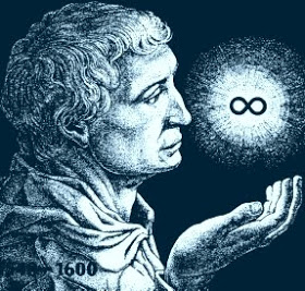 Philosophy of Science Portal: Giordano Bruno and the Catholic Church